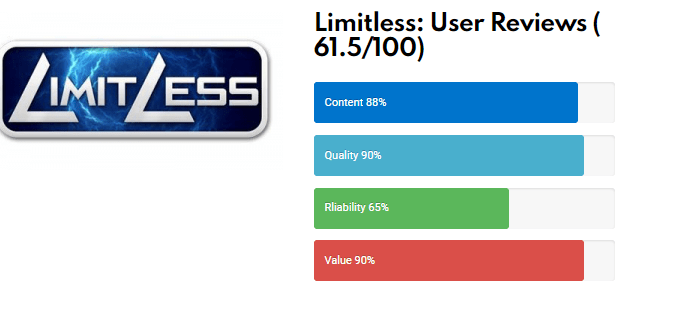limitless-review Limitless IPTV- Top choice for IPTV service